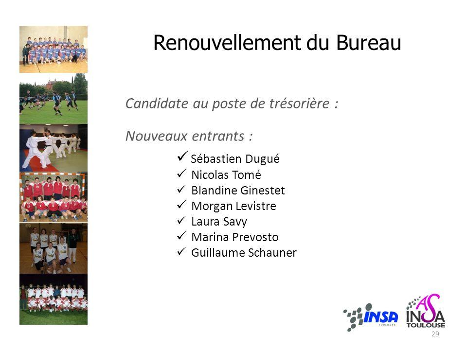 Renouvellement du Bureau Candidate au poste de trésorière : Nouveaux entrants : Sébastien Dugué Nicolas Tomé Blandine Ginestet Morgan Levistre Laura S