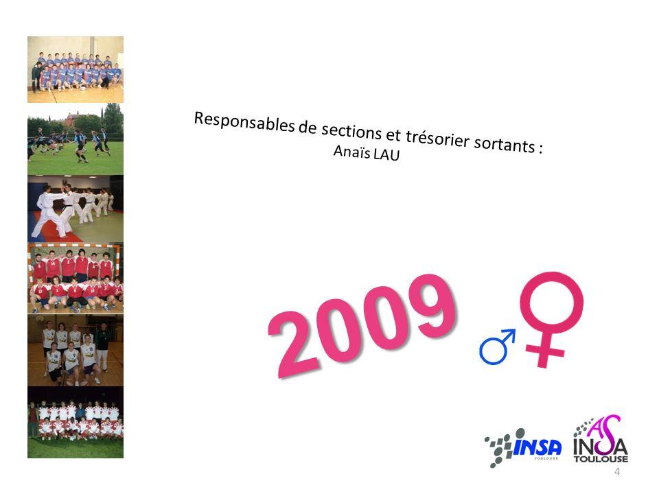 Responsables de sections et trésorier sortants : Anaïs LAU 2009 4
