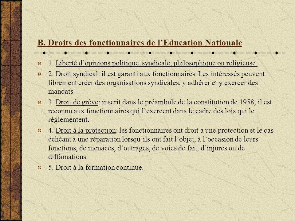 B.Droits des fonctionnaires de lEducation Nationale 1.