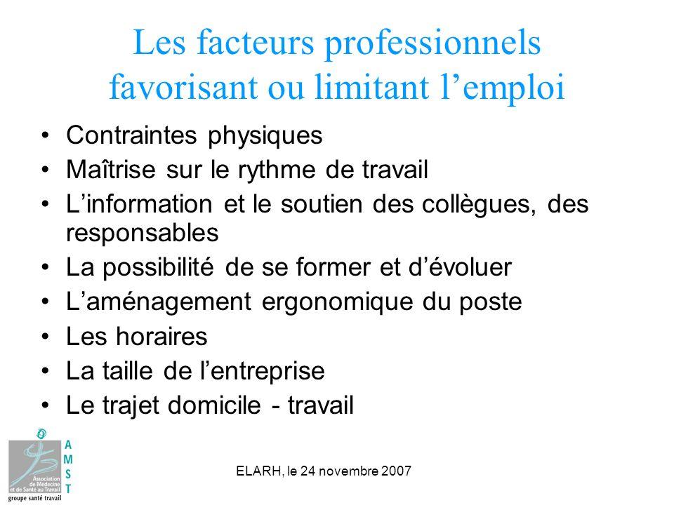 ELARH, le 24 novembre 2007 Les facteurs professionnels favorisant ou limitant lemploi Contraintes physiques Maîtrise sur le rythme de travail Linforma