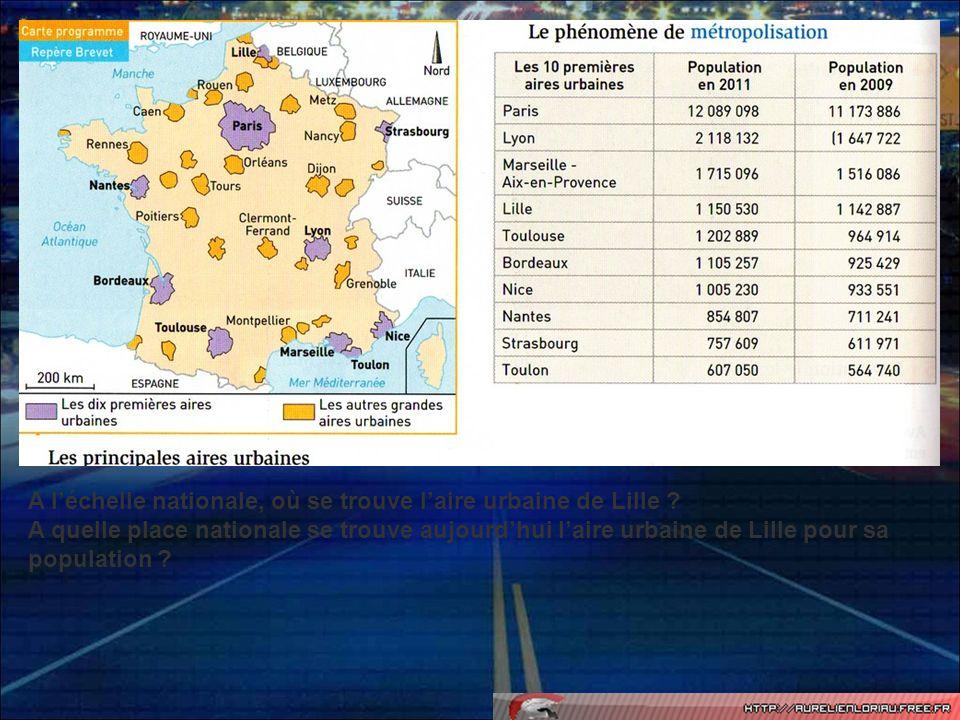 A léchelle nationale, où se trouve laire urbaine de Lille ? A quelle place nationale se trouve aujourdhui laire urbaine de Lille pour sa population ?