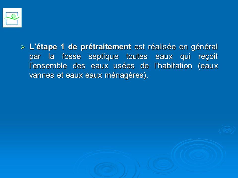 Létape 1 de prétraitement est réalisée en général par la fosse septique toutes eaux qui reçoit lensemble des eaux usées de lhabitation (eaux vannes et eaux eaux ménagères).