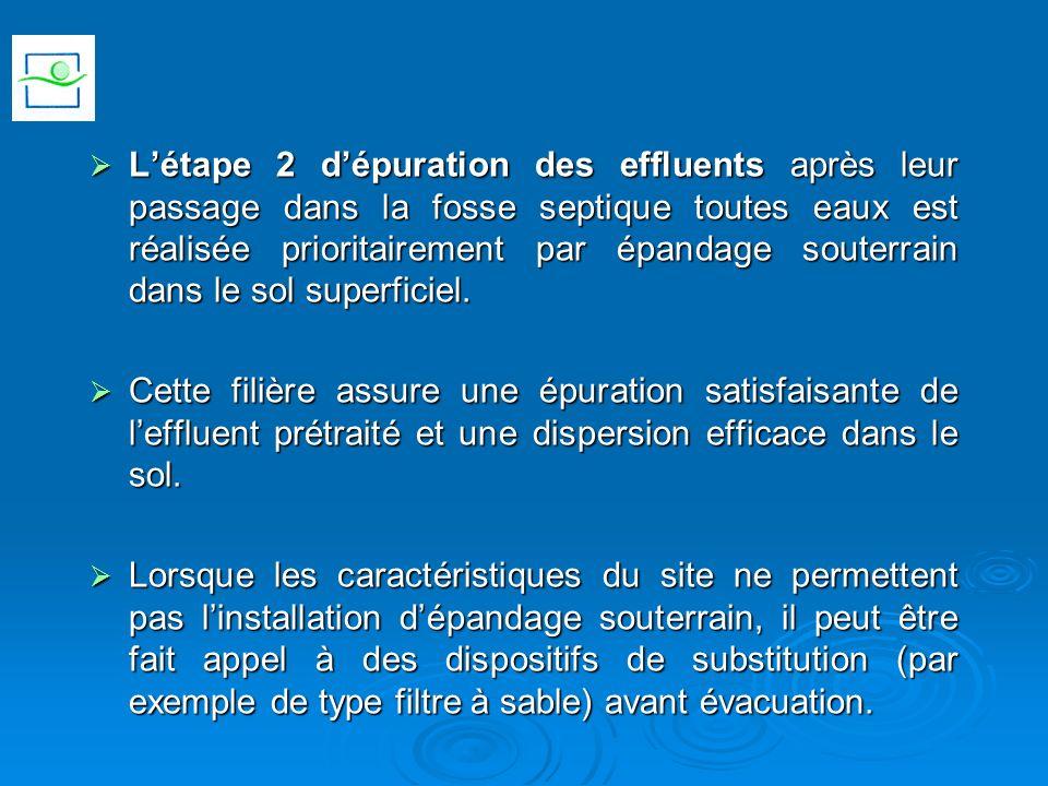 Létape 2 dépuration des effluents après leur passage dans la fosse septique toutes eaux est réalisée prioritairement par épandage souterrain dans le sol superficiel.
