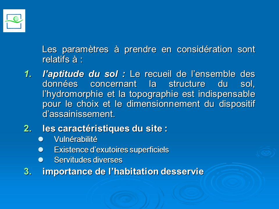Les paramètres à prendre en considération sont relatifs à : Les paramètres à prendre en considération sont relatifs à : 1.laptitude du sol : Le recueil de lensemble des données concernant la structure du sol, lhydromorphie et la topographie est indispensable pour le choix et le dimensionnement du dispositif dassainissement.