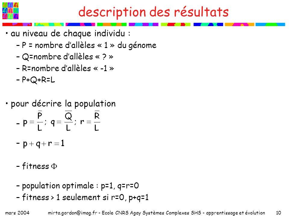mars 2004mirta.gordon@imag.fr - Ecole CNRS Agay Systèmes Complexes SHS - apprentissage et évolution10 description des résultats au niveau de chaque in