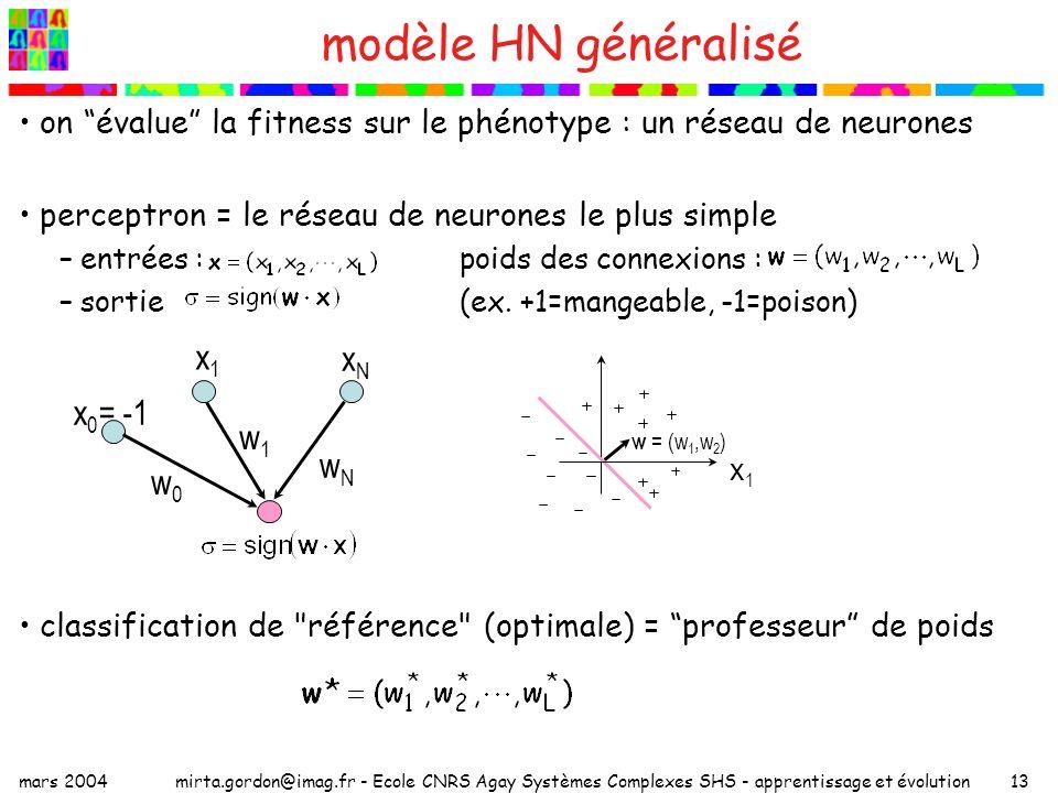 mars 2004mirta.gordon@imag.fr - Ecole CNRS Agay Systèmes Complexes SHS - apprentissage et évolution13 modèle HN généralisé on évalue la fitness sur le