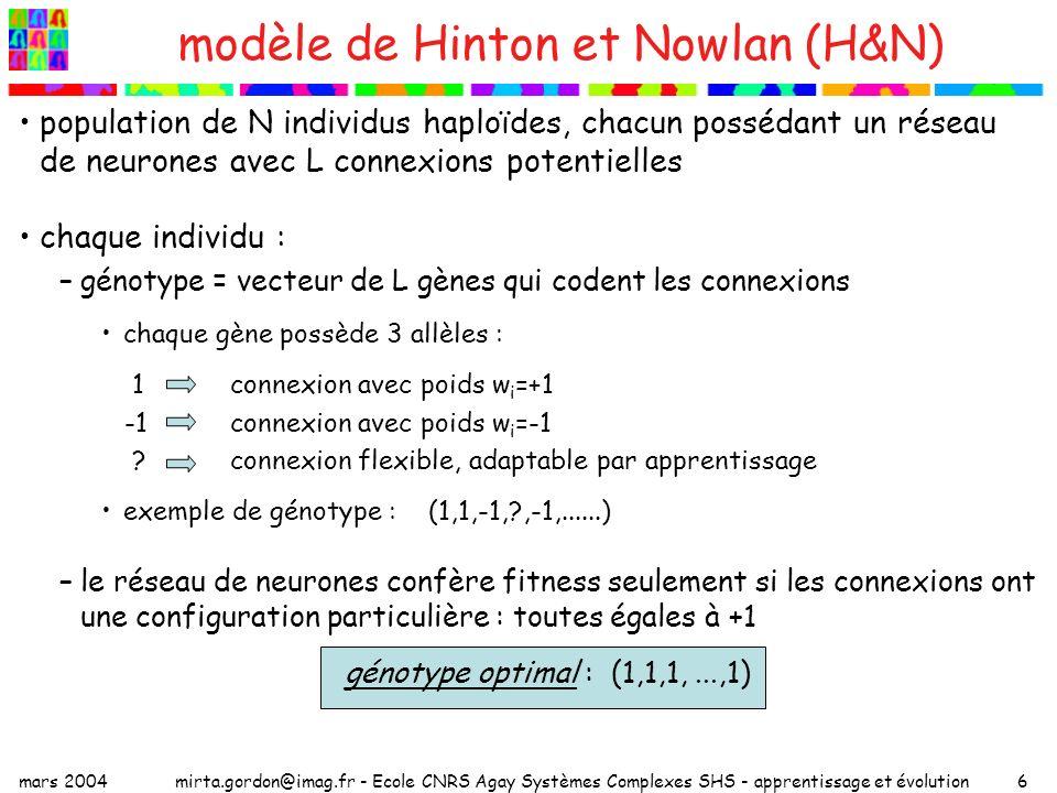 mars 2004mirta.gordon@imag.fr - Ecole CNRS Agay Systèmes Complexes SHS - apprentissage et évolution7 évolution: algorithme génétique générer une population initiale (n=0) de N individus: N génotypes de la forme (1,-1,1,?,...,-1) [gènes tirés au hasard] évolution –pour chaque individu apprentissage : adapter les connexions flexibles (?) fitness : évaluer l adéquation à l environnement –nouvelle génération : n n+1 sélection: choisir les N individus de la génération suivante avec des probabilités proportionnelles à leurs fitness –cross-over: on apparie les genomes; le nouvel individu a ses premiers gènes hérités de son père et les derniers de sa mère (le point de coupure étant tiré au hasard) mutation: chaque gène est transformé en un des deux autres allèles avec probabilité P mut