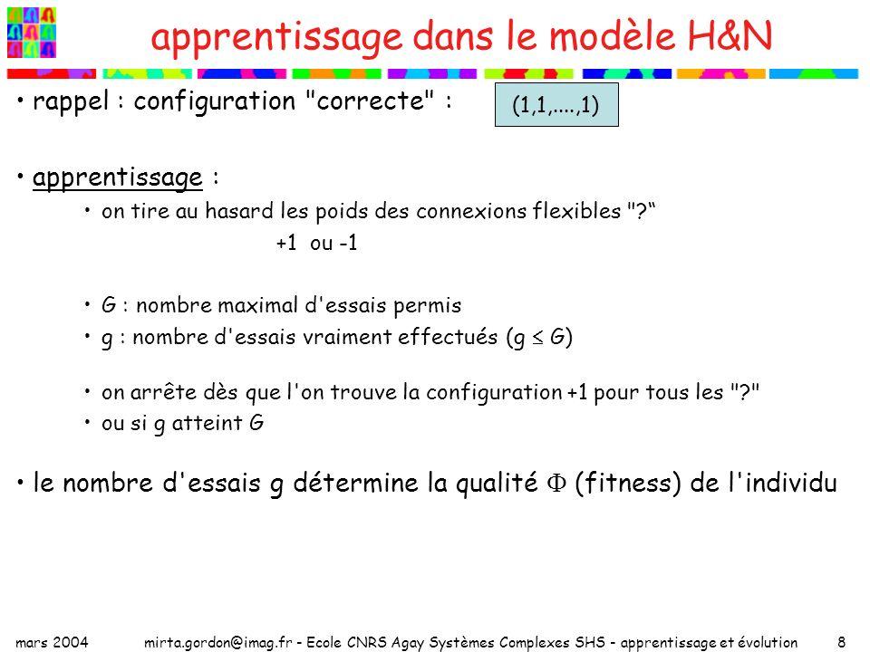 mars 2004mirta.gordon@imag.fr - Ecole CNRS Agay Systèmes Complexes SHS - apprentissage et évolution9 définition : –si en G tirages on ne trouve pas la configuration : –si le génotype contient au moins un -1 =1 probabilité de sélection: fitness dans le modèle H&N (1,1,....,1)