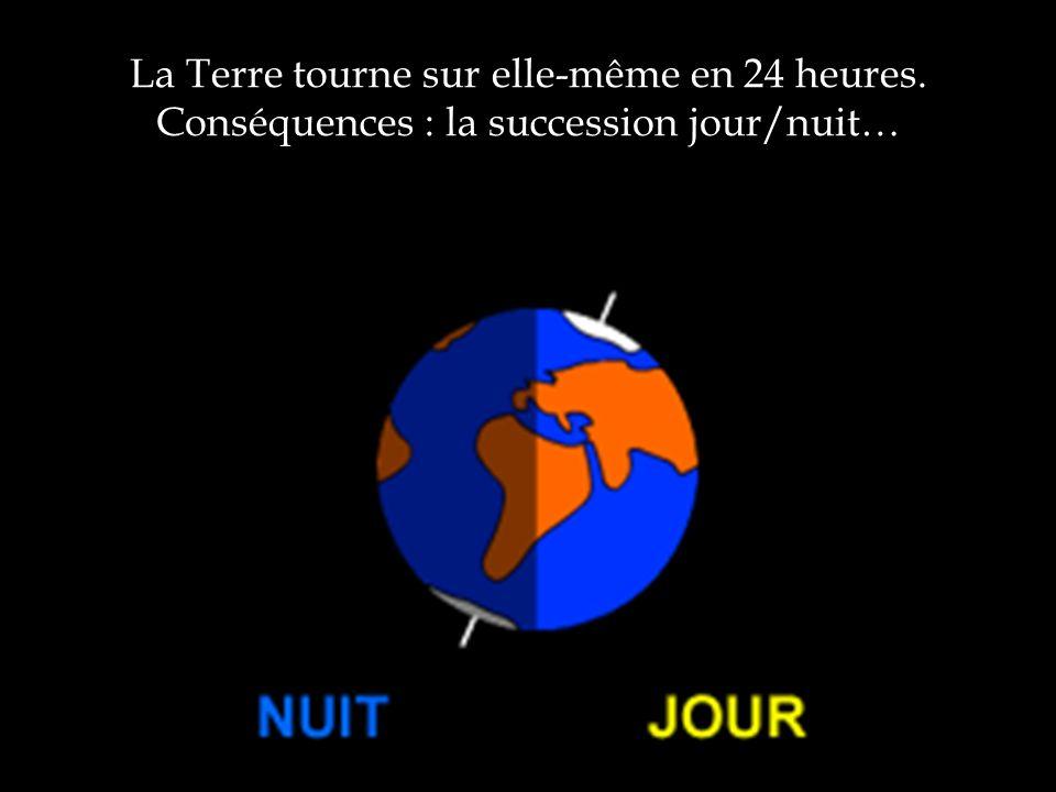 La Terre tourne sur elle-même en 24 heures. Conséquences : la succession jour/nuit…
