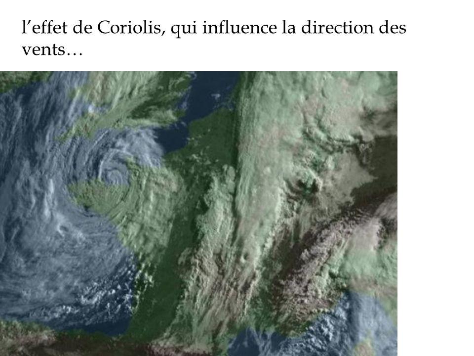leffet de Coriolis, qui influence la direction des vents…