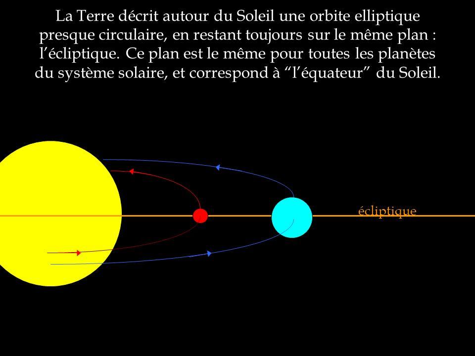 La Terre décrit autour du Soleil une orbite elliptique presque circulaire, en restant toujours sur le même plan : lécliptique. Ce plan est le même pou