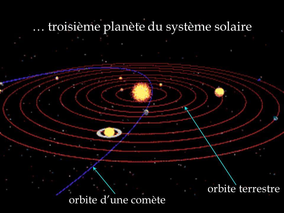 … troisième planète du système solaire orbite terrestre orbite dune comète