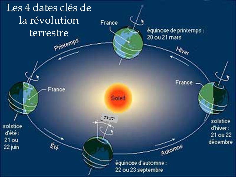 Les 4 dates clés de la révolution terrestre 23°27