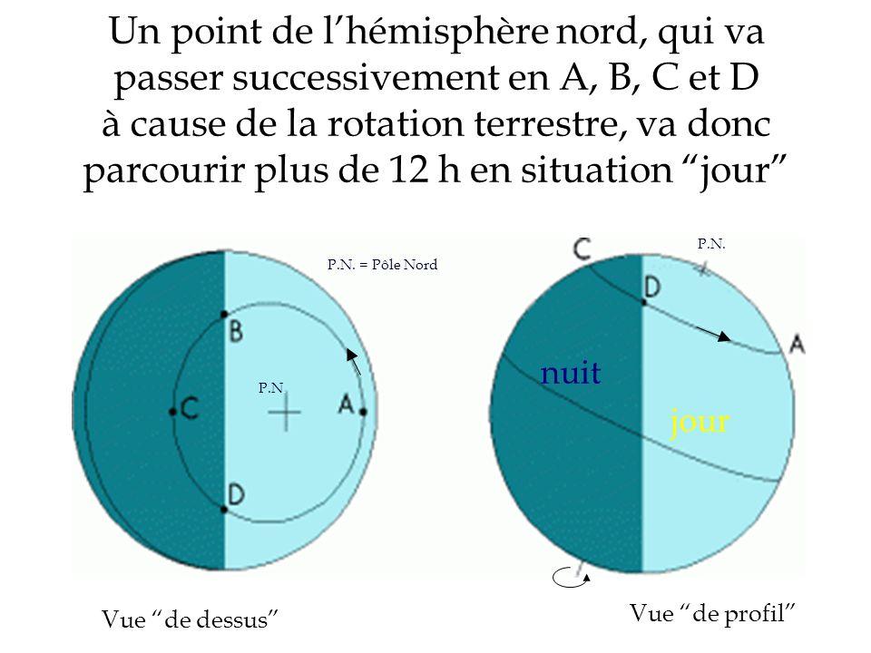 Un point de lhémisphère nord, qui va passer successivement en A, B, C et D à cause de la rotation terrestre, va donc parcourir plus de 12 h en situati