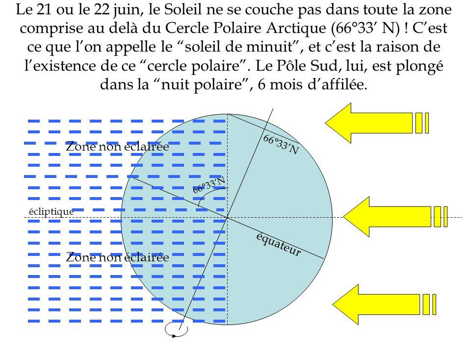Le 21 ou le 22 juin, le Soleil ne se couche pas dans toute la zone comprise au delà du Cercle Polaire Arctique (66°33 N) ! Cest ce que lon appelle le