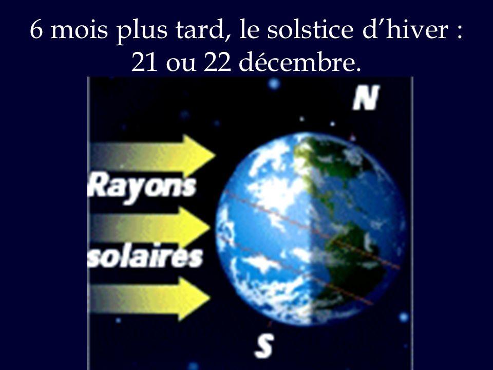 6 mois plus tard, le solstice dhiver : 21 ou 22 décembre.