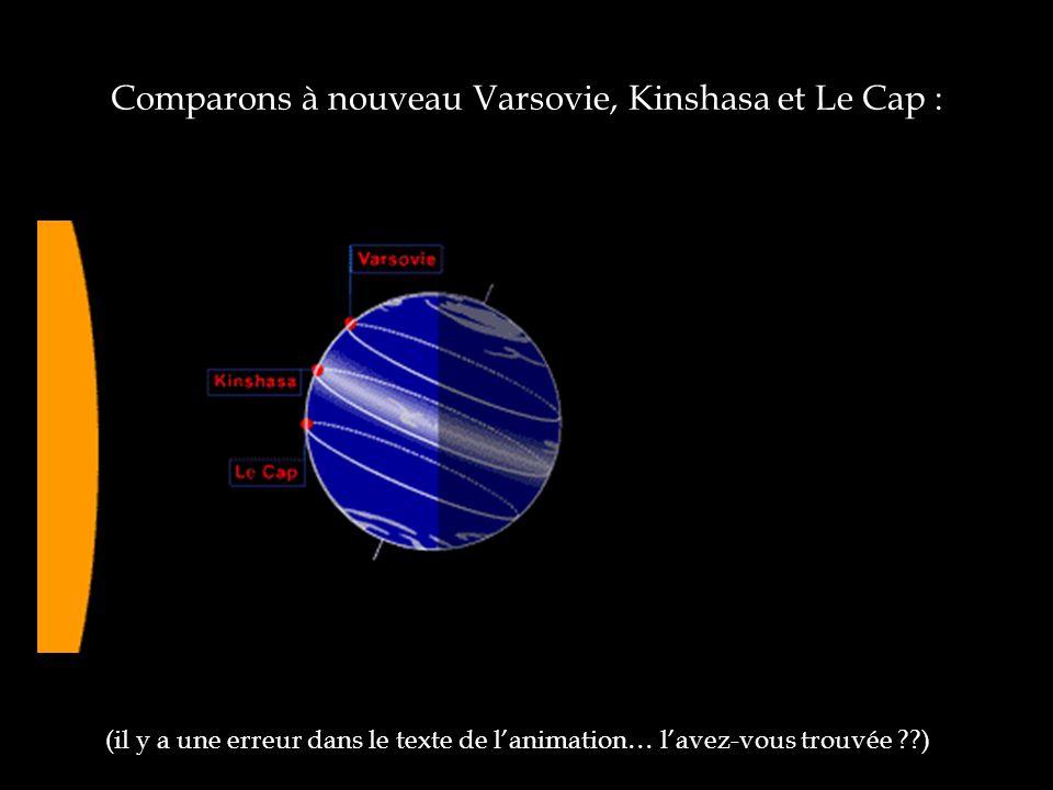 Comparons à nouveau Varsovie, Kinshasa et Le Cap : (il y a une erreur dans le texte de lanimation… lavez-vous trouvée ??)