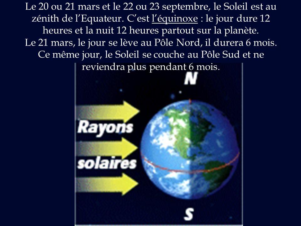 Le 20 ou 21 mars et le 22 ou 23 septembre, le Soleil est au zénith de lEquateur. Cest léquinoxe : le jour dure 12 heures et la nuit 12 heures partout