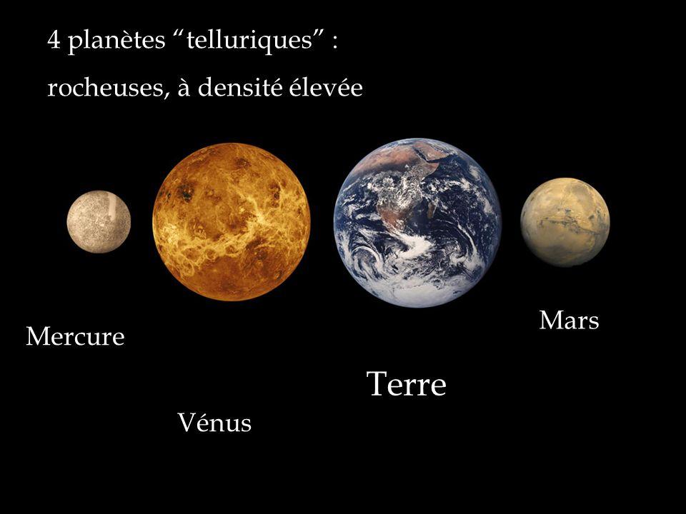 4 planètes telluriques : rocheuses, à densité élevée Mercure Vénus Terre Mars