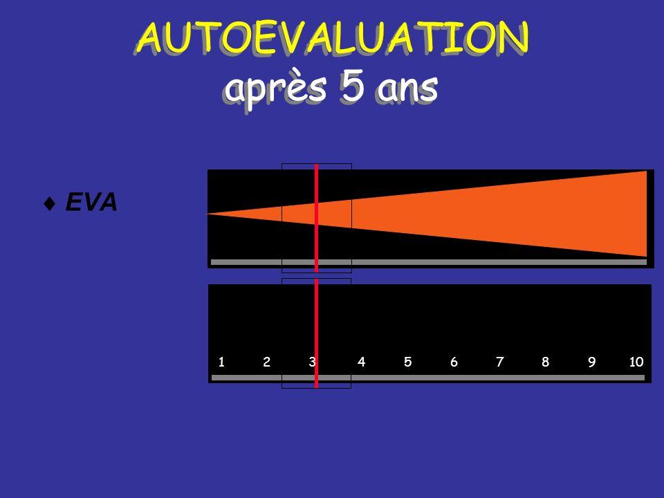 AUTOEVALUATION après 5 ans EVA 1 2 3 4 5 6 7 8 9 10