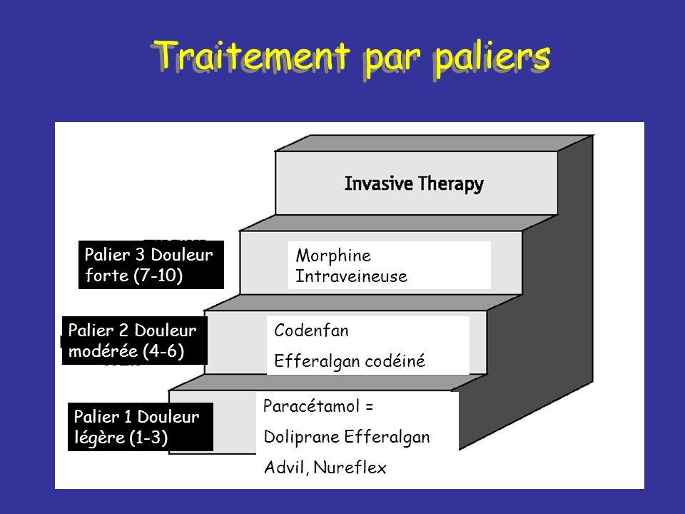 Traitement par paliers Palier 1 Douleur légère (1-3) Palier 2 Douleur modérée (4-6) Palier 3 Douleur forte (7-10) Paracétamol = Doliprane Efferalgan A