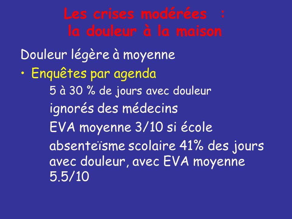 Les crises modérées : la douleur à la maison Douleur légère à moyenne Enquêtes par agenda 5 à 30 % de jours avec douleur ignorés des médecins EVA moye