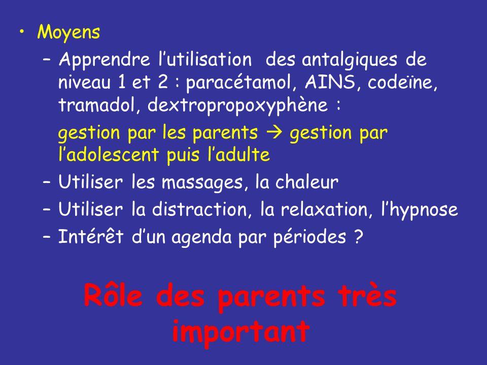 Moyens –Apprendre lutilisation des antalgiques de niveau 1 et 2 : paracétamol, AINS, codeïne, tramadol, dextropropoxyphène : gestion par les parents g