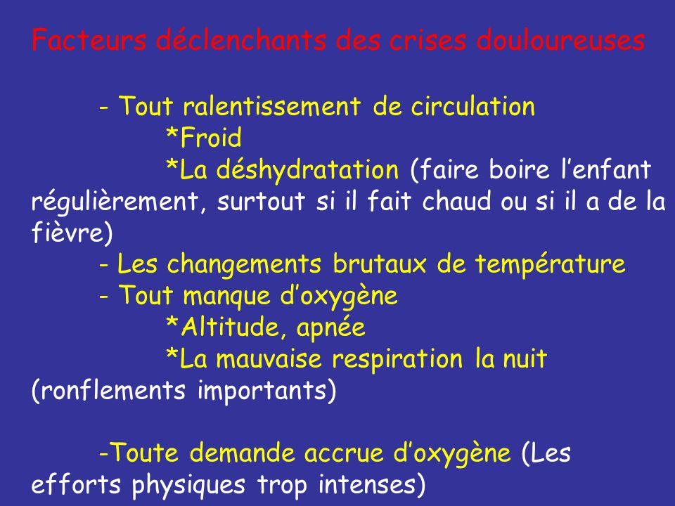 Facteurs déclenchants des crises douloureuses - Tout ralentissement de circulation *Froid *La déshydratation (faire boire lenfant régulièrement, surto