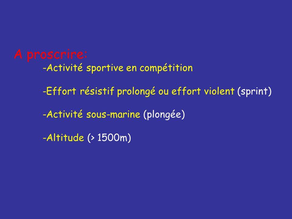 A proscrire: -Activité sportive en compétition -Effort résistif prolongé ou effort violent (sprint) -Activité sous-marine (plongée) -Altitude (> 1500m