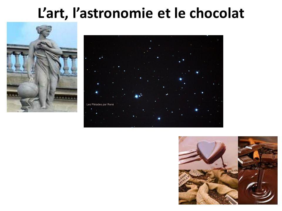 Lart, lastronomie et le chocolat