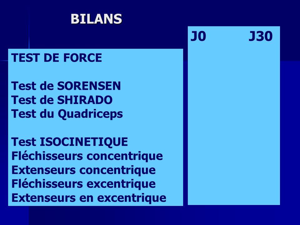 BILANS J0 J30 TEST DE FORCE Test de SORENSEN Test de SHIRADO Test du Quadriceps Test ISOCINETIQUE Fléchisseurs concentrique Extenseurs concentrique Fl