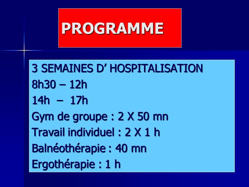 PROGRAMME 3 SEMAINES D HOSPITALISATION 8h30 – 12h 14h – 17h Gym de groupe : 2 X 50 mn Travail individuel : 2 X 1 h Balnéothérapie : 40 mn Ergothérapie