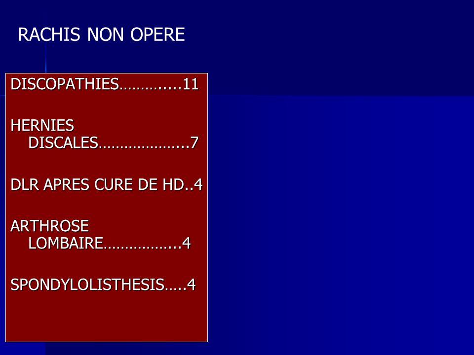 DISCOPATHIES……….....11 HERNIES DISCALES………………...7 DLR APRES CURE DE HD..4 ARTHROSE LOMBAIRE……………...4 SPONDYLOLISTHESIS…..4 RACHIS NON OPERE