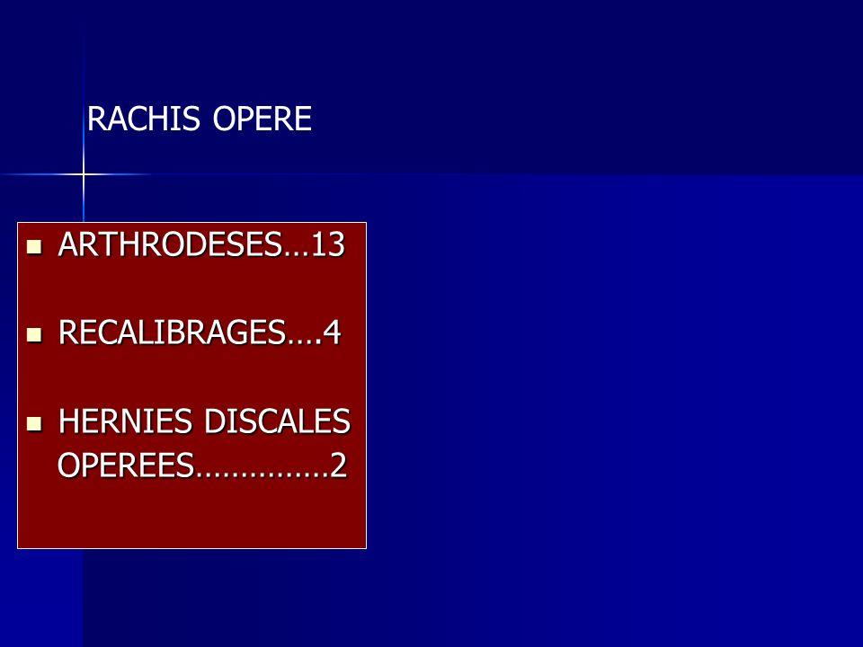 ARTHRODESES…13 ARTHRODESES…13 RECALIBRAGES….4 RECALIBRAGES….4 HERNIES DISCALES HERNIES DISCALES OPEREES……………2 OPEREES……………2 RACHIS OPERE