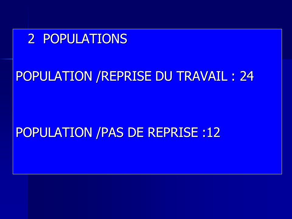 2 POPULATIONS 2 POPULATIONS POPULATION /REPRISE DU TRAVAIL : 24 POPULATION /PAS DE REPRISE :12