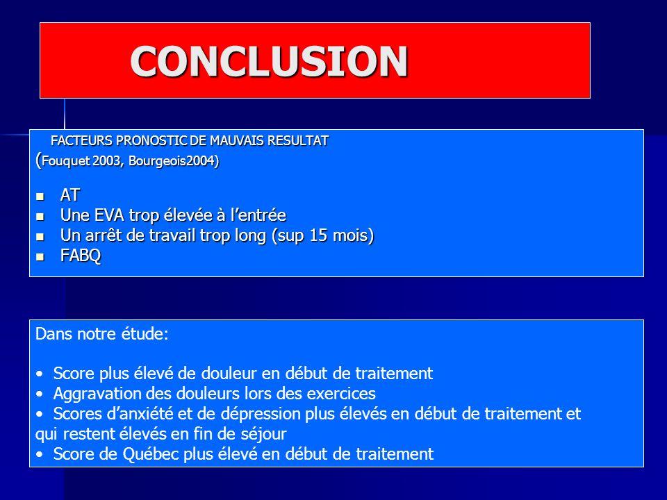 CONCLUSION CONCLUSION FACTEURS PRONOSTIC DE MAUVAIS RESULTAT FACTEURS PRONOSTIC DE MAUVAIS RESULTAT ( Fouquet 2003, Bourgeois2004) AT AT Une EVA trop