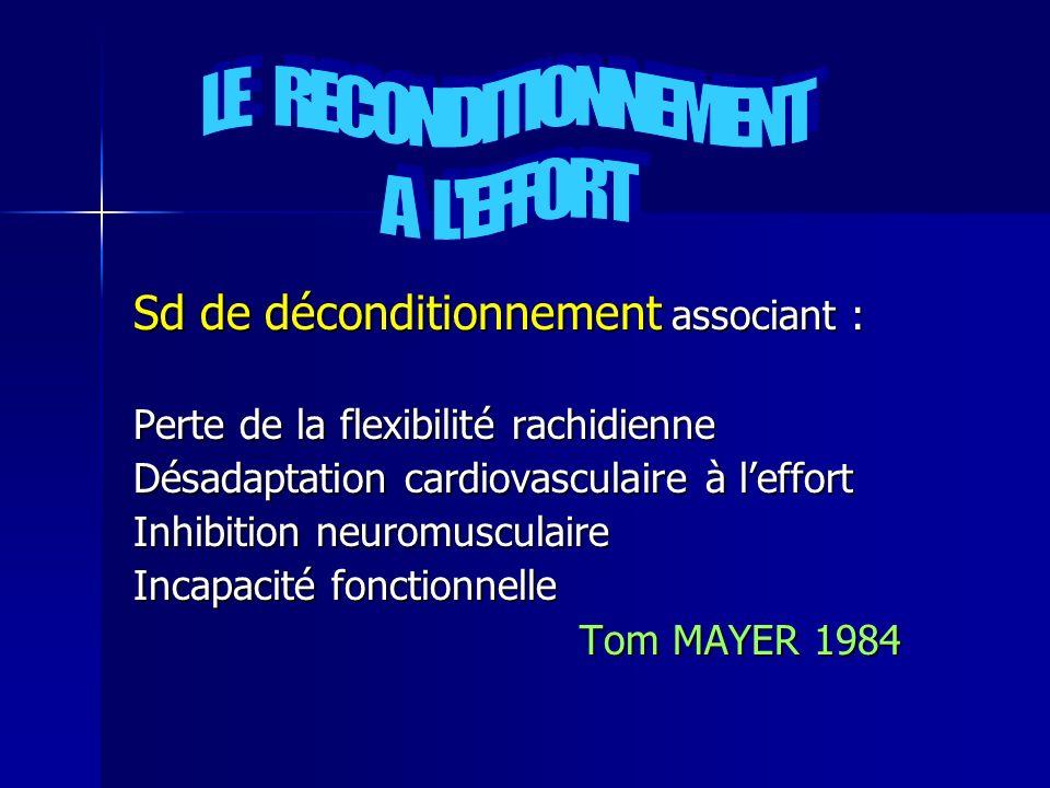 Sd de déconditionnement associant : Perte de la flexibilité rachidienne Désadaptation cardiovasculaire à leffort Inhibition neuromusculaire Incapacité