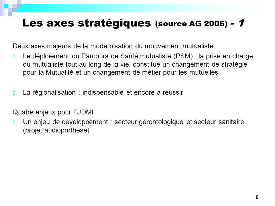 7 Les axes stratégiques (source AG 2006) - 2 Quatre enjeux pour lUDMI (suite) 2.