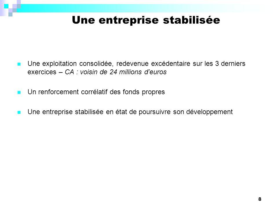 29 Fiche de poste 5 (Centre Michel Philibert) - Auxiliaire de vie.