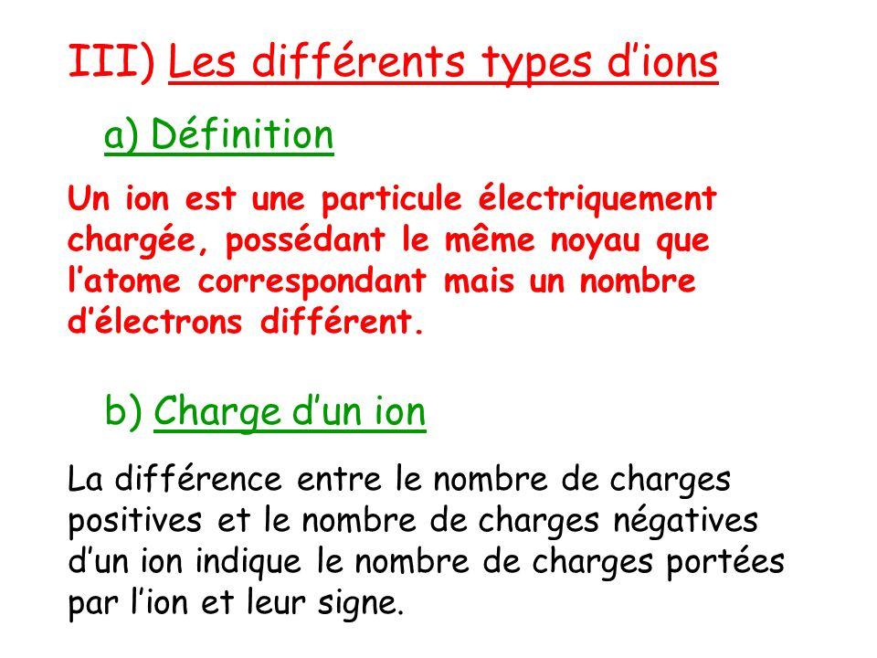 III) Les différents types dions a) Définition Un ion est une particule électriquement chargée, possédant le même noyau que latome correspondant mais u