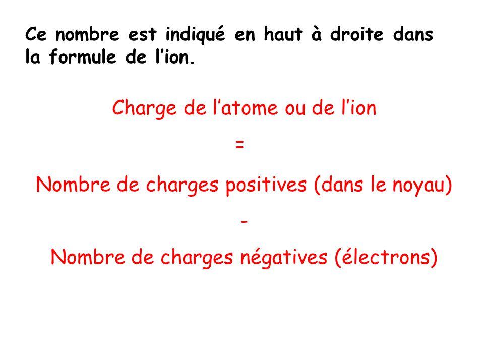 Charge de latome ou de lion Nombre de charges positives (dans le noyau) - Nombre de charges négatives (électrons) = Ce nombre est indiqué en haut à dr
