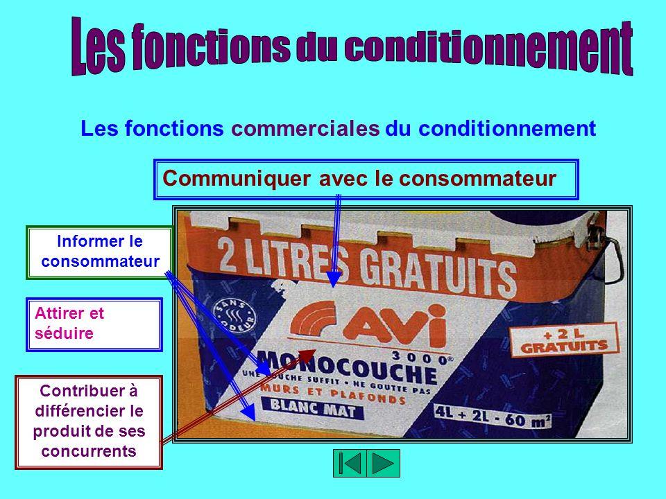 Les fonctions commerciales du conditionnement Communiquer avec le consommateur Informer le consommateur Attirer et séduire Contribuer à différencier l