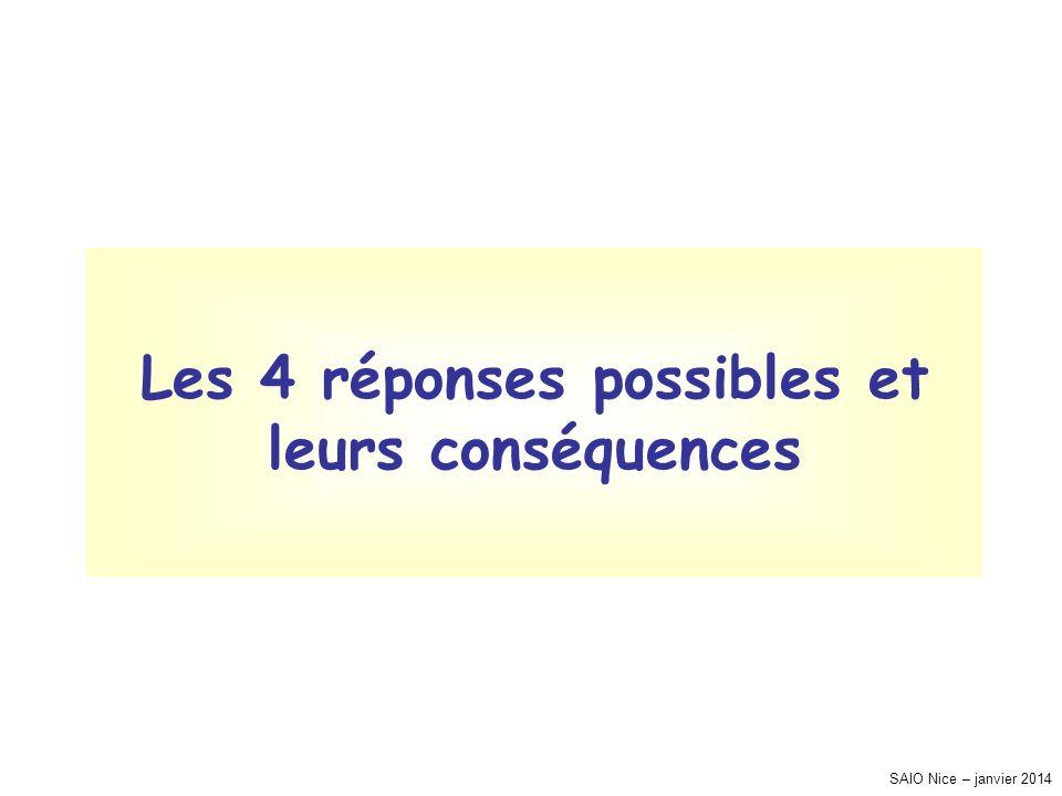 SAIO Nice – janvier 2014 Les 4 réponses possibles et leurs conséquences