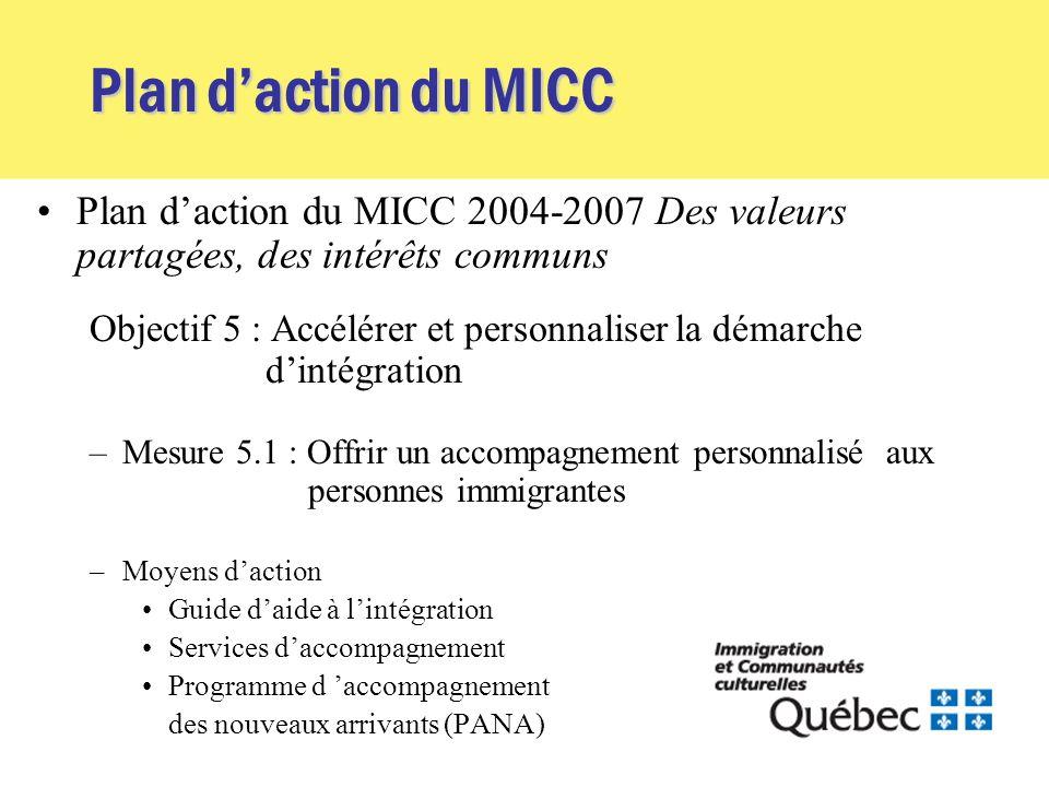 Plan daction du MICC Plan daction du MICC 2004-2007 Des valeurs partagées, des intérêts communs Objectif 5 : Accélérer et personnaliser la démarche di