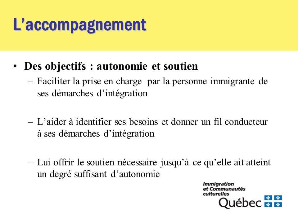 Laccompagnement Des objectifs : autonomie et soutien –Faciliter la prise en charge par la personne immigrante de ses démarches dintégration –Laider à