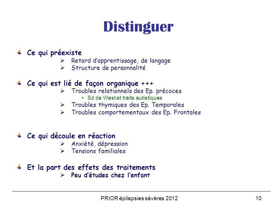 PRIOR épilepsies sévères 201210 Distinguer Ce qui préexiste Retard dapprentissage, de langage Structure de personnalité Ce qui est lié de façon organique +++ Troubles relationnels des Ep.
