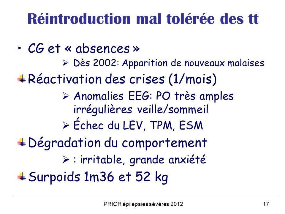 PRIOR épilepsies sévères 201217 Réintroduction mal tolérée des tt CG et « absences » Dès 2002: Apparition de nouveaux malaises Réactivation des crises
