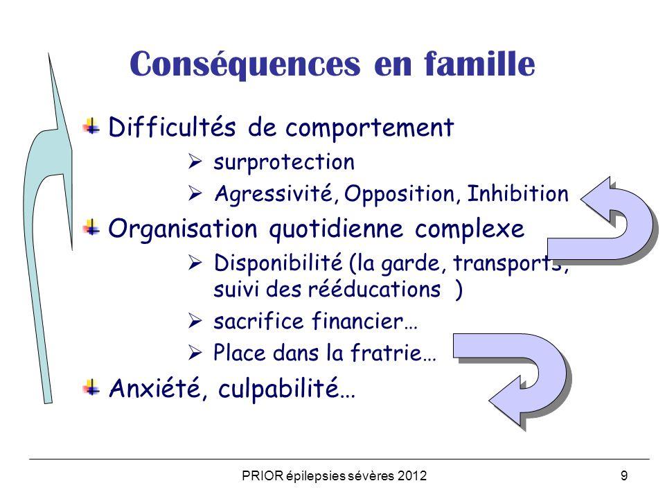 PRIOR épilepsies sévères 20129 Conséquences en famille Difficultés de comportement surprotection Agressivité, Opposition, Inhibition Organisation quot
