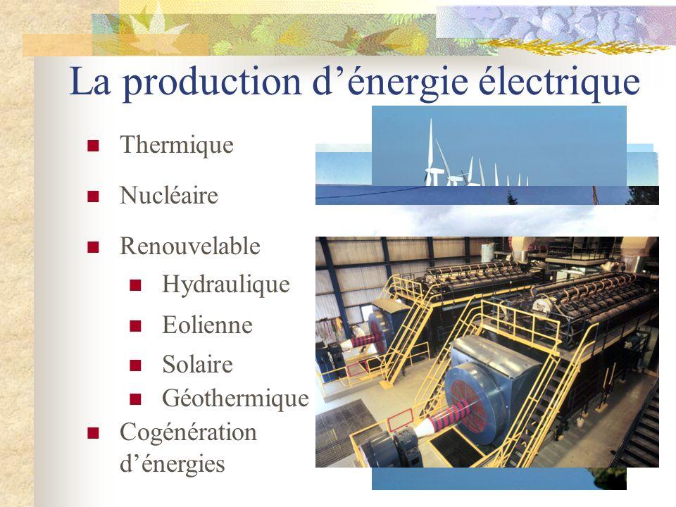 La production dénergie électrique Thermique Nucléaire Renouvelable Hydraulique Cogénération dénergies Eolienne Solaire Géothermique