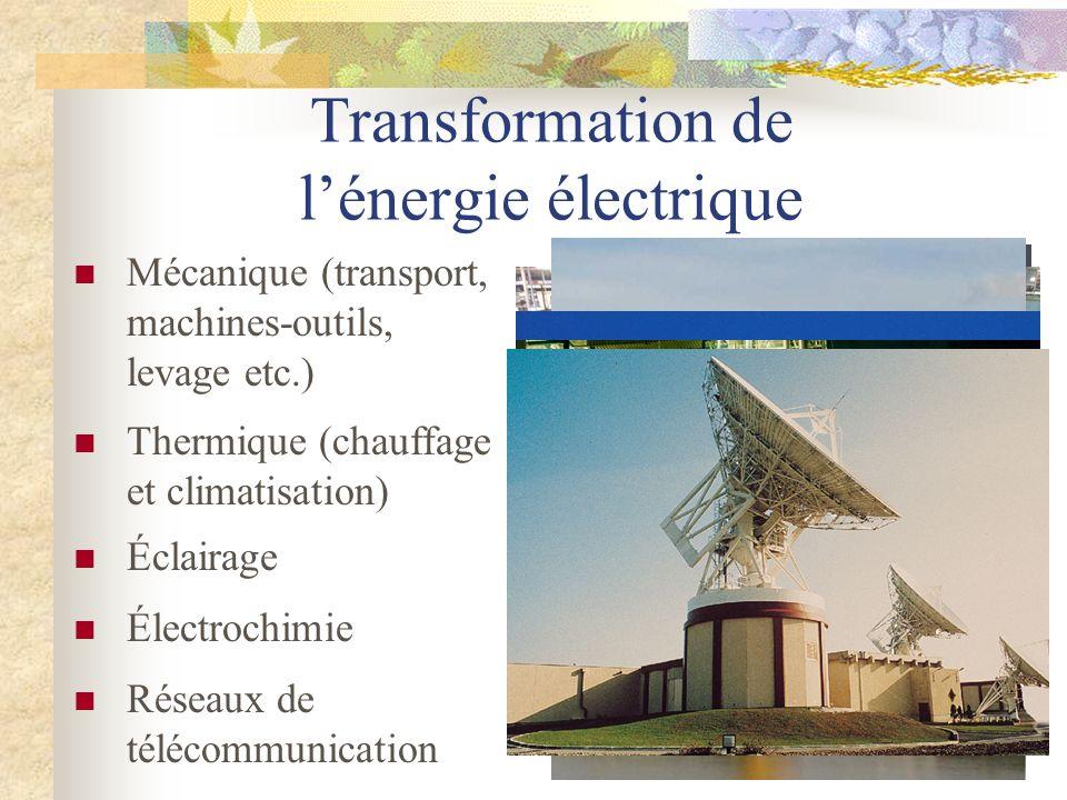 Transformation de lénergie électrique Mécanique (transport, machines-outils, levage etc.) Thermique (chauffage et climatisation) Éclairage Électrochim